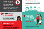 Think FAST During National Stroke Awareness Month